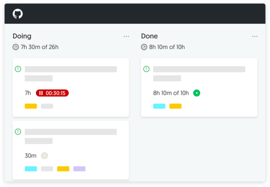 GitHub time tracking project board
