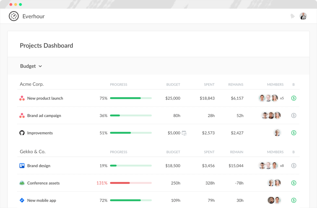 Projects dashboard in Everhour screenshot