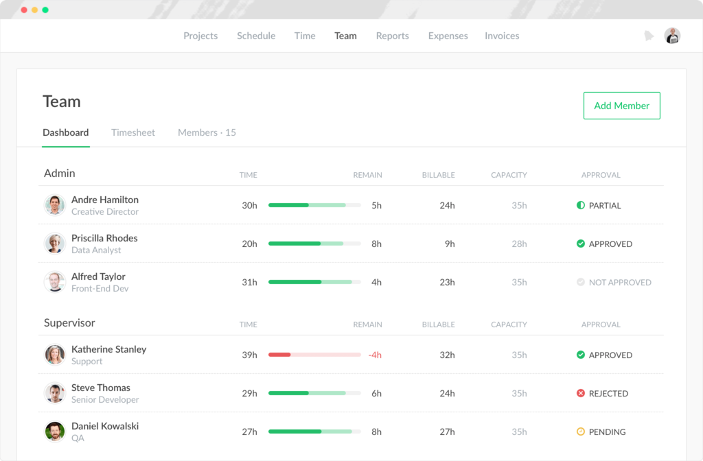 Team capacity dashboard in Everhour