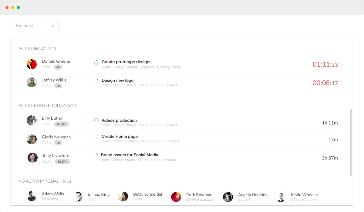 Realtime dashboard