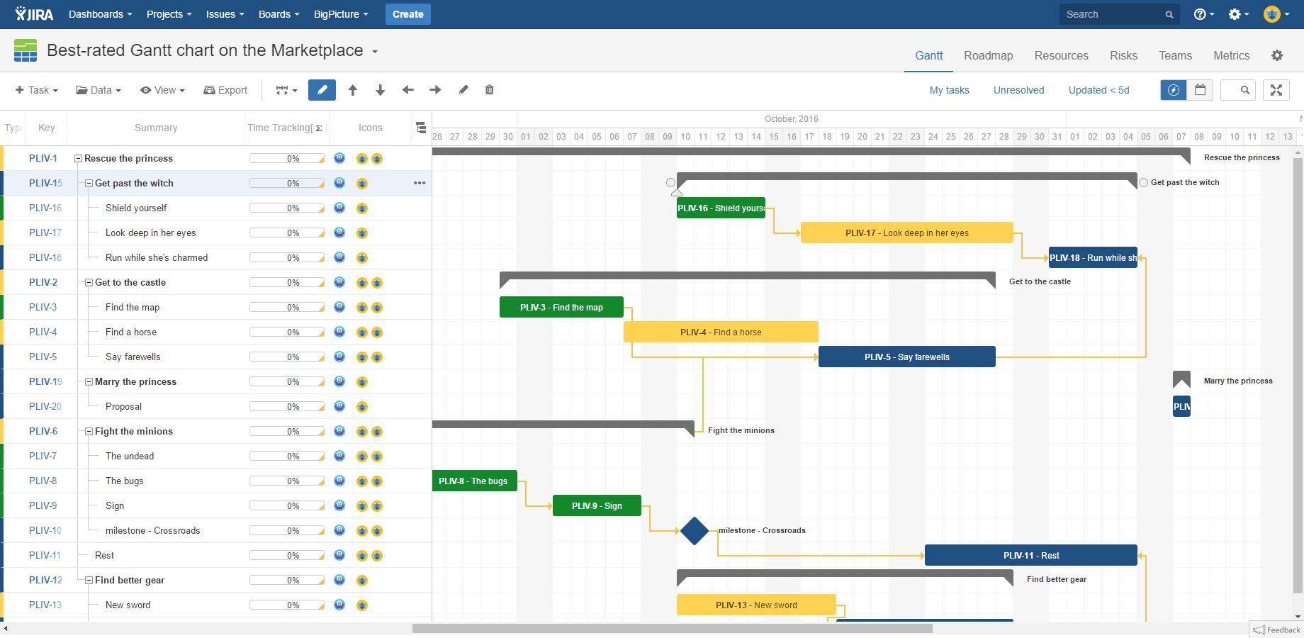 Jira add-on BigGantt