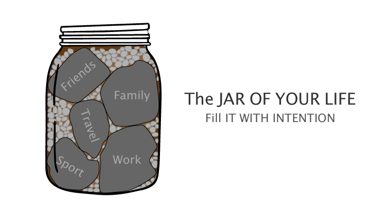 Time Management Games - The Jar of Life