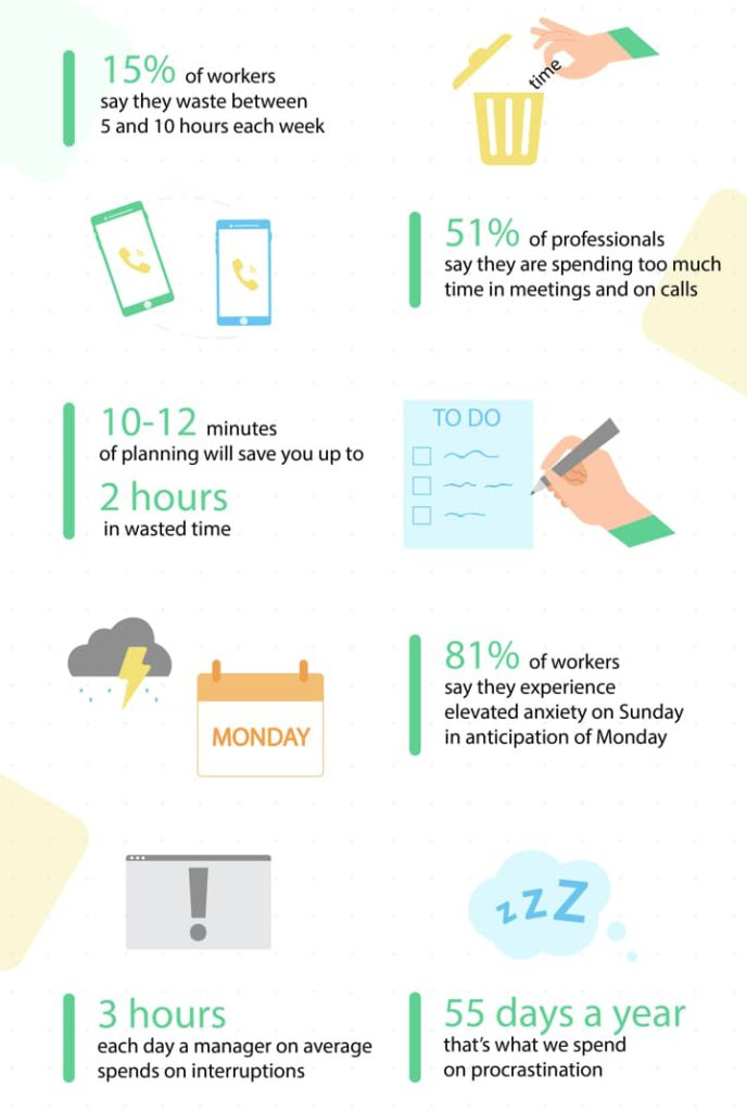 time management facts infographics