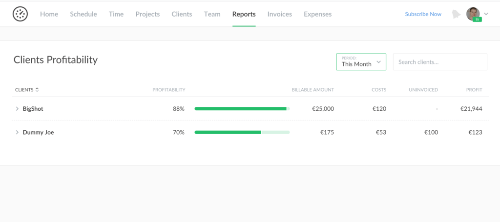 clients profitability dashboard in reports