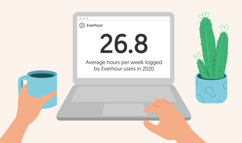 average work hours per week as logged by Everhour users