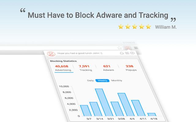 Best Chrome Extensions - Fair Adblocker