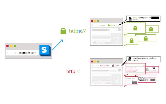Best Chrome Extensions - Https