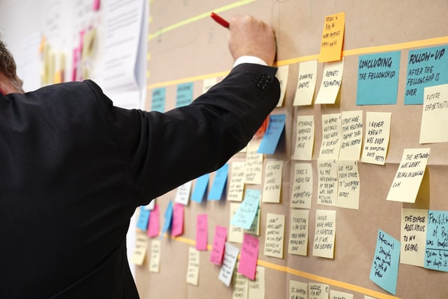 risk management process: a comprehensive guide